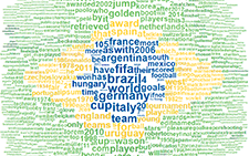 askiaanalyse word cloud
